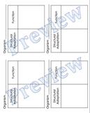 Adaptation Data Sheet