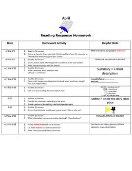 Adapted April Reading Response Homework