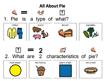 "Adapted Book ""All About Pie"" and comprehension questions"