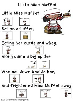 Adapted Book Bundle: Little Miss Muffet Books & Reading Writing Activities