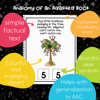 Five Little Monkeys Swinging In The Tree Adapted Book For Students With Autism