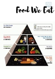 Adapted Book - Food