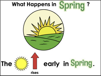 Interactive Book: What Happens in Spring?