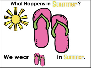 Interactive Book: What Happens in Summer?