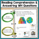 Earth Day Adapted Book with Comprehension Questions (Autis