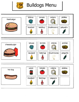 Adapted Community, Restaurant and Store Menus with Visual Supports