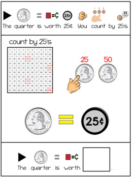 Adapted Interactive Quarter Money Book for Autism / SPED