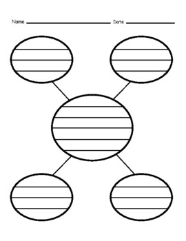 Adapted/Lined Graphic Organizers
