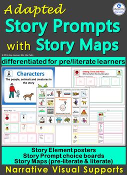 narrative story topics