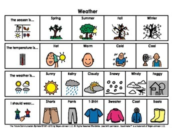Adapted Visual Daily Calendar / Weather