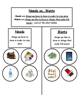 Adapted Work Packet: Needs vs. Wants