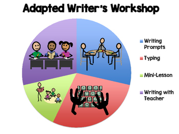 Adapted Writer's Workshop