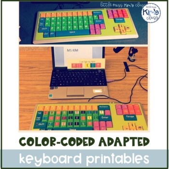 Adapted keyboard template