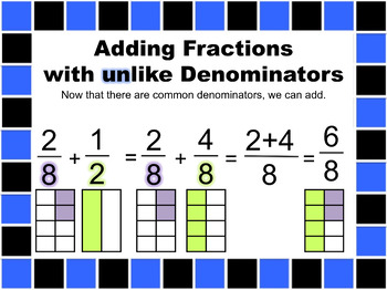 Add Fractions with Unlike Denominators Powerpoint