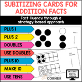 Add It Up!  Subitizing Cards for Addition Facts: Print and Digital