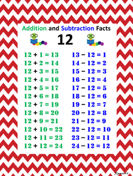 Add/Sub Fact Poster