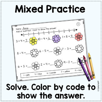 Add! Subtract! Color!  Addition & Subtraction to 10 - Free!