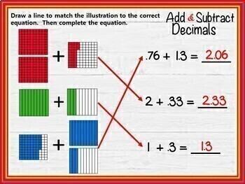 Add & Subtract Decimals - GOOGLE INTERACTIVE CLASSROOM!