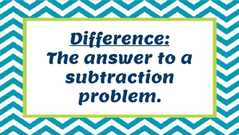 Add & Subtract Fractions with Unlike Denominators: Math Vocabulary Posters