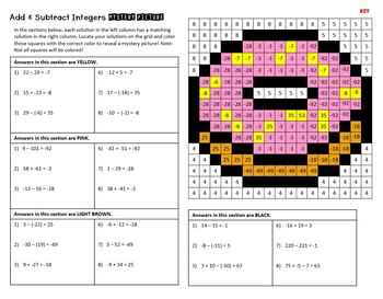 Add & Subtract Integers Mystery Pictures