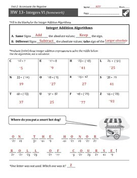 Add & Subtract Integers (with Hot Dog Riddle!)