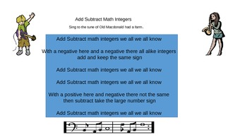 Add Subtract Positive Negative Integers singing the rules