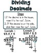 Add Subtract Multiply Dividing Decimals Anchor Charts Posters Printouts