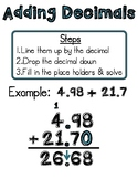 Add Subtract Multiply Dividing Decimals Anchor Charts Post