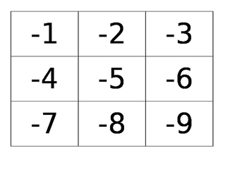 Add, Subtract, Multiply, and Divide Real Numbers