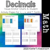 Add, Subtract, Multiply, and Divide Tenths Anchor Charts A
