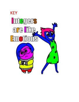 Add Subtract Positive & Negative Integers Coloring Book Monsters Inc