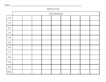 Add & Subtract up to 20 Progress Reports