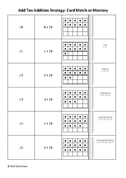 Add Ten Addition Strategy Matching or Memory Cards