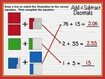Add and Subtract Decimals - GOOGLE INTERACTIVE CLASSROOM!