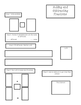Add and Subtract Fraction Graphic Organizer