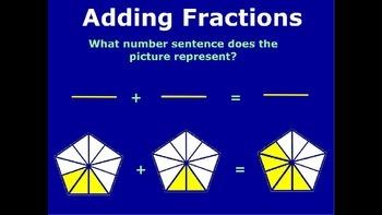 Add and Subtract Fractions: Unlike Denominators