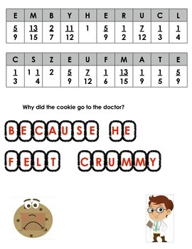 Add and Subtract Fractions with Unlike Denominators Crack the Code