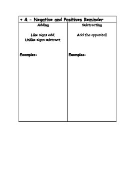 Add and Subtract Integers Guided Notes