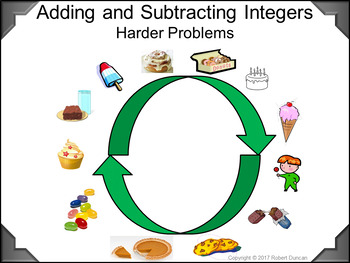 how to add and subtract integers