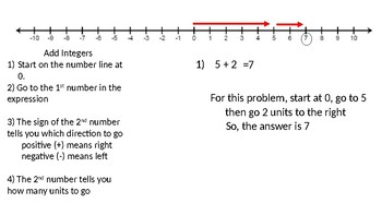 Add and Subtract Integers on Number Line