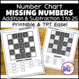 Add and Subtract Missing Numbers to 25 Distance Learning W