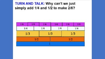 Add and Subtract Unlike Fractions Interactive Presentation