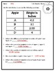 Add and Subtract Whole Numbers and Decimals (TEKS 4.4A) STAAR Practice