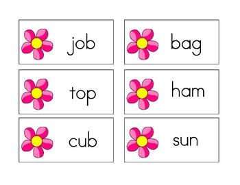 Add or Substitute Phonemes to Make New Words