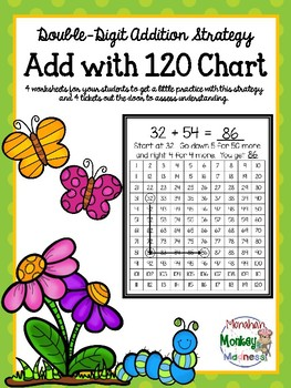 Add with 120 Chart