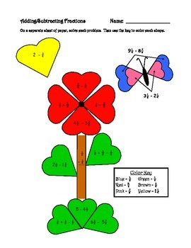 Adding and Subtracting Fractions Coloring Sheet