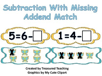 Addend Missing Subtraction Equations