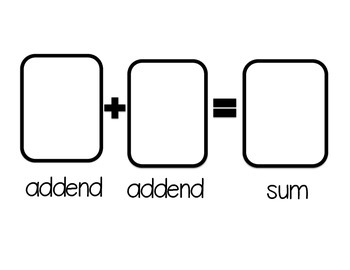 Addend and Sum