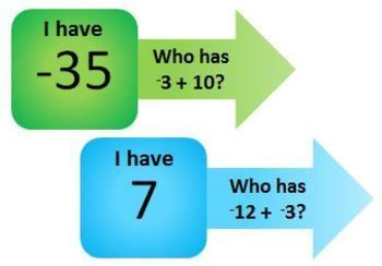 """Add and Subtract Integers  """"I have, who has""""  (QR and Non QR) activity BUNDLE"""