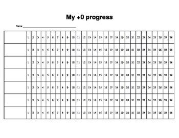 Adding 0 and tracking progress